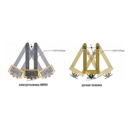 CBD20W г/п 2000 кг, вилы 550х1150 мм