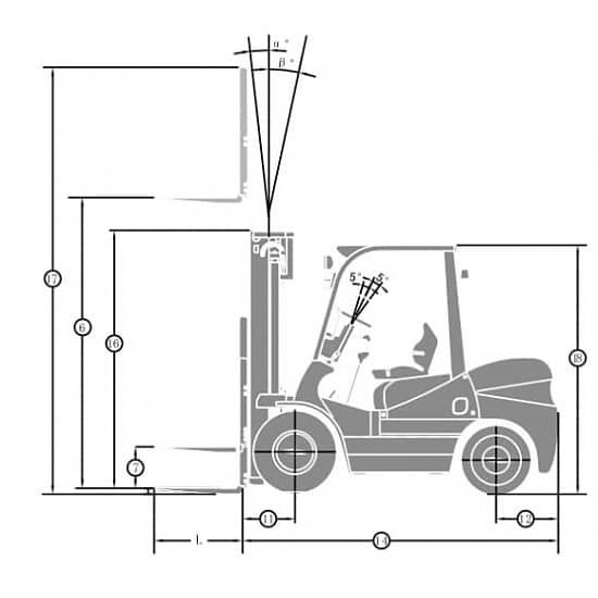 FGL20T-M газ-бензиновый погрузчик г/п 2000 кг, в/п 3000 мм